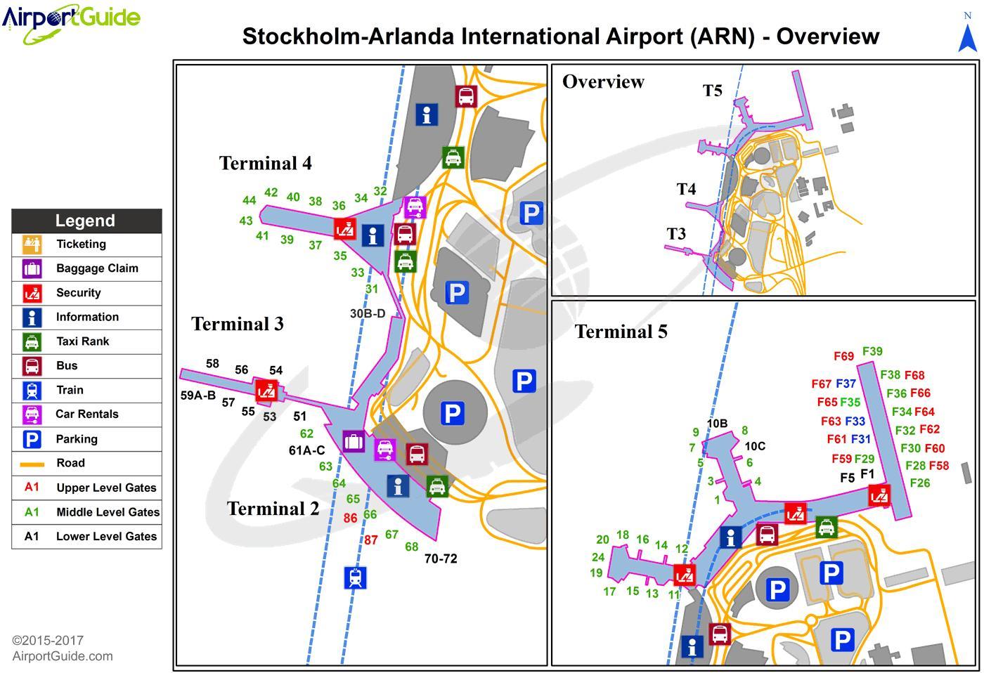arlandan lentokenttä osoite
